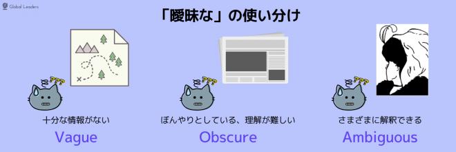 「曖昧な」を使い分ける~vague, obscure, ambiguous~